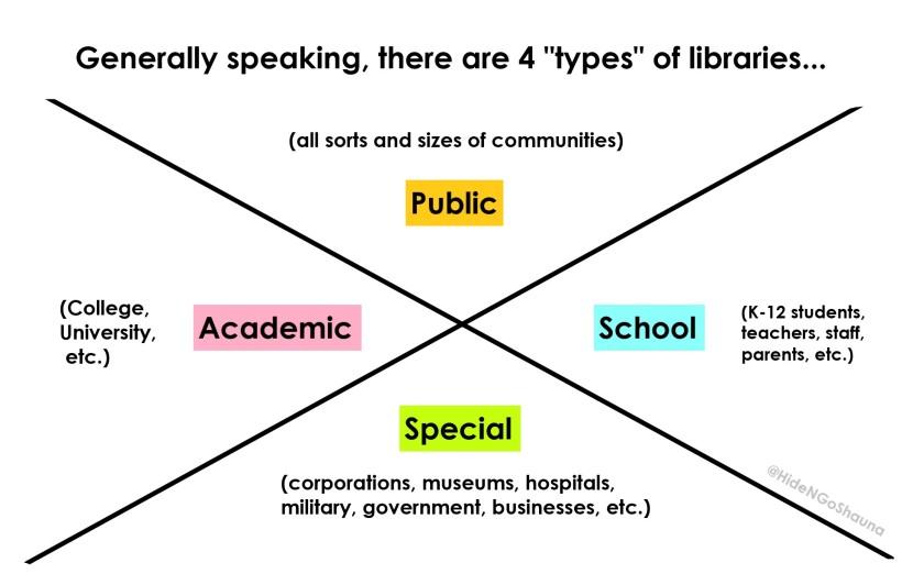 librarycomic8